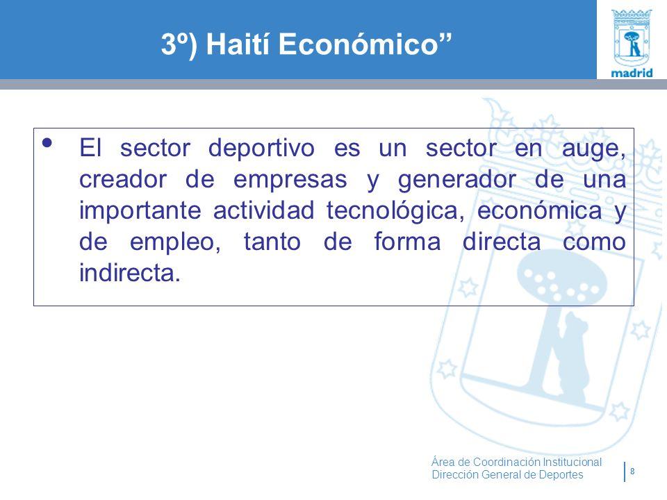 8 Área de Coordinación Institucional Dirección General de Deportes 3º) Haití Económico El sector deportivo es un sector en auge, creador de empresas y
