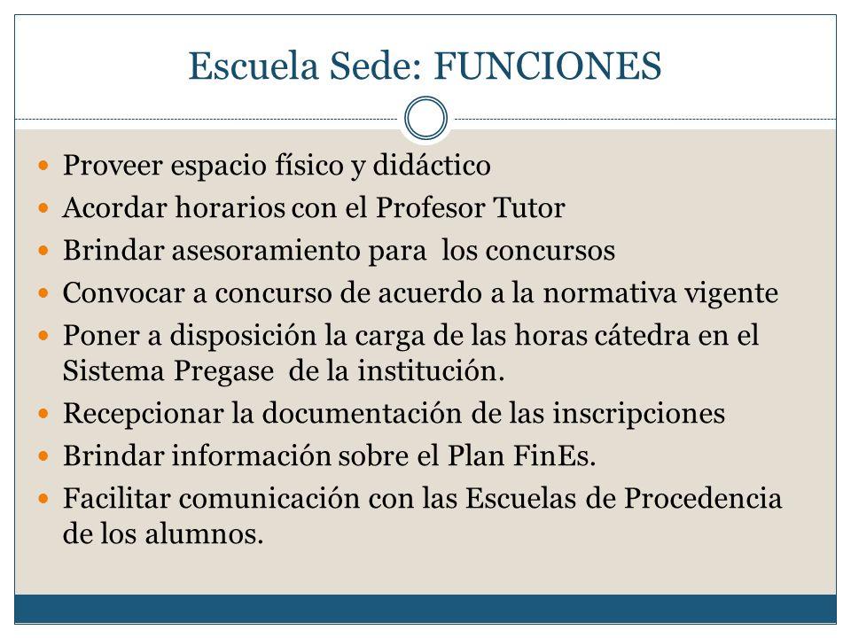 Escuela Sede: FUNCIONES Proveer espacio físico y didáctico Acordar horarios con el Profesor Tutor Brindar asesoramiento para los concursos Convocar a