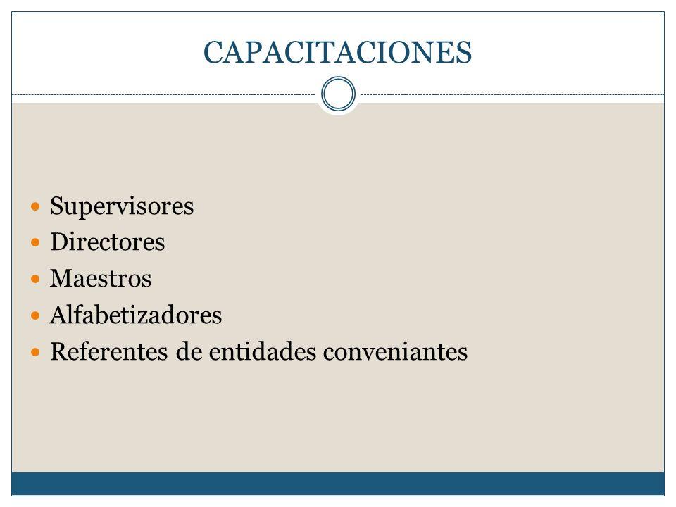 CAPACITACIONES Supervisores Directores Maestros Alfabetizadores Referentes de entidades conveniantes