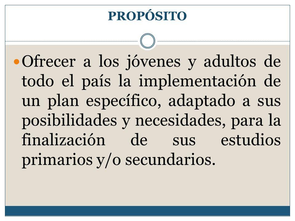 Acceso a Tutorías Luego del cierre de inscripción se designarán escuelas sedes del Plan FinEs.