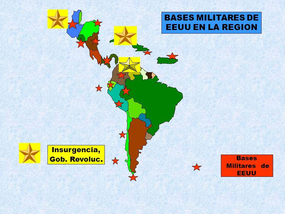 Bases Militares de EEUU Insurgencia, Gob. Revoluc. BASES MILITARES DE EEUU EN LA REGION