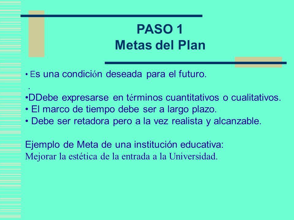 PASO 2 Los objetivos del Plan Deben ser explícitos y medibles.