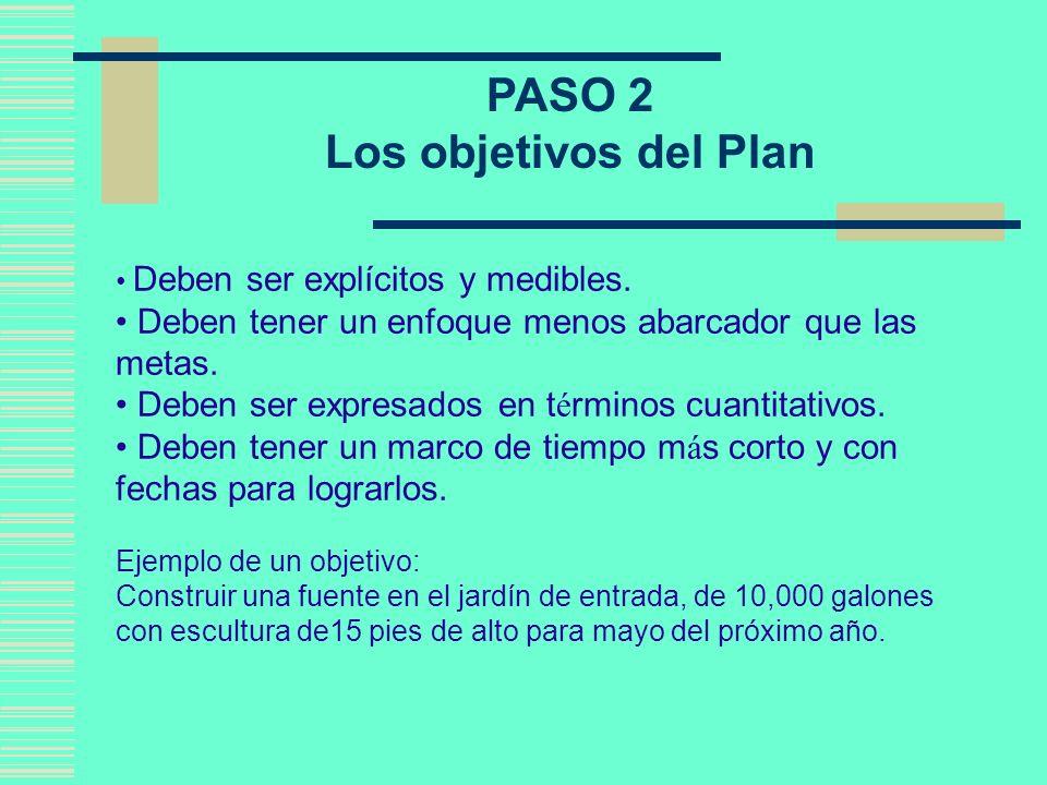 PASO 3 Actividades para cada Objetivo Son las acciones necesarias para lograr cada objetivo.