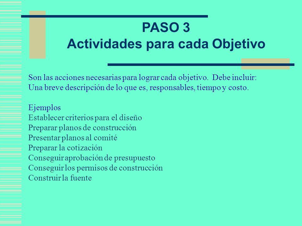PASO 4 Los Recursos El Plan debe identificar a los individuos o grupos responsables de llevar a cabo cada paso de acción.