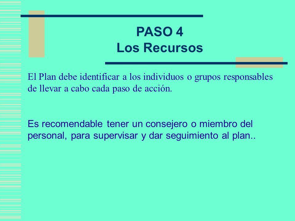 PASO 5 Marco de tiempo El Plan tiene que incluir un marco de tiempo realista y relevante para cada actividad.