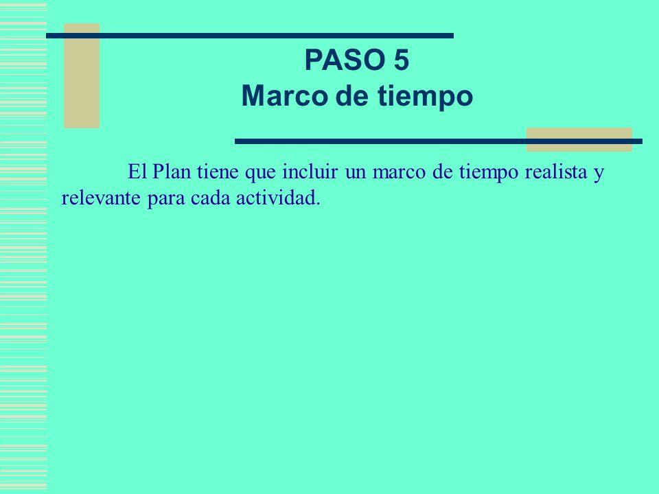 PASO 6 Indicadores del avalúo El Plan los indicadores de progreso y otra evidencia de que las metas se han logrado.