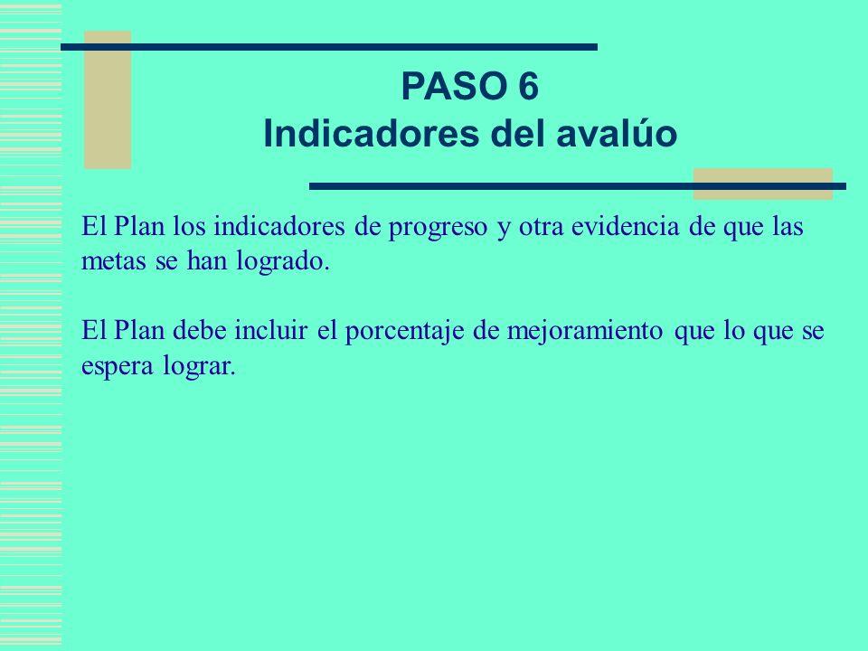 PASO 7 Secuencia de Actividades identificar la relaciones de precedencia identificar las actividades secuenciales determinar actividades críticas