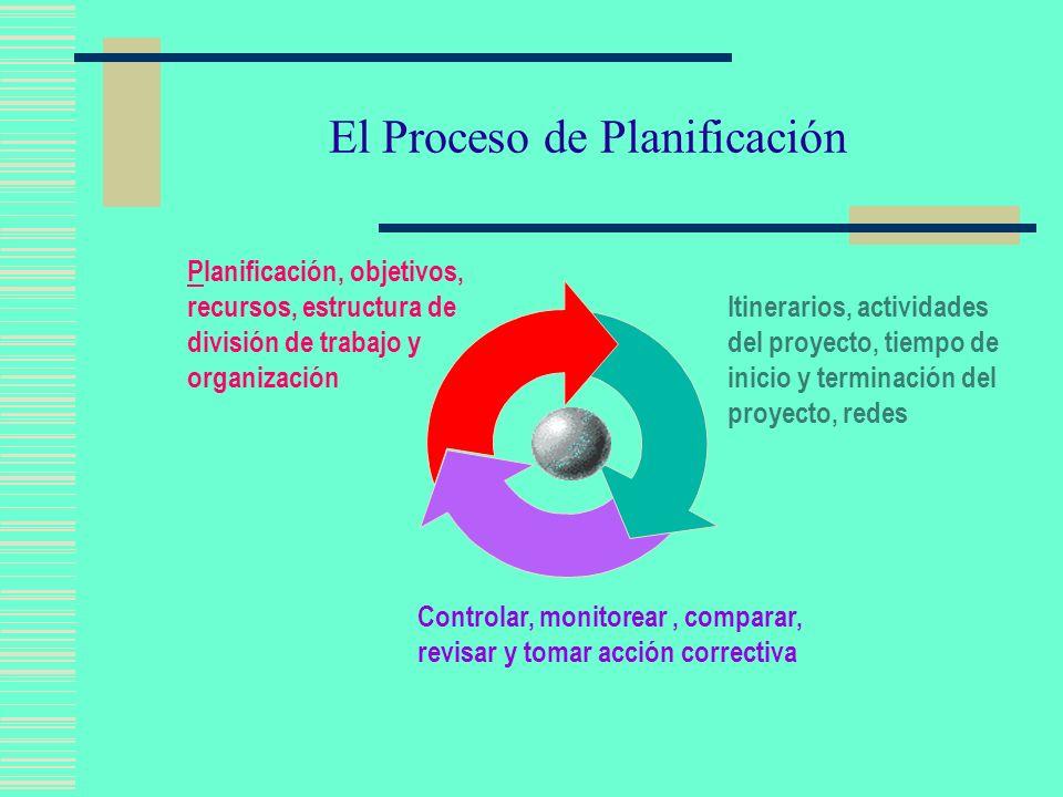 El Plan funciona mejor cuando … el trabajo puede definirse de forma clara en cuanto a metas y fecha de terminación propuesta.