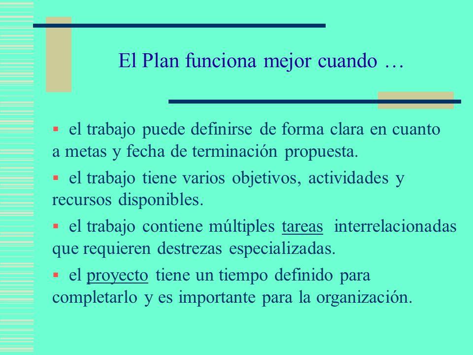 La función del Coordinador del Plan Planificación e itinerarios Revisiones y actualizaciones Coordinador del Plan Equipo de trabajo Alta Gerencia Recursos Informes sobre desempeño Información sobre problemas de tiempo, costos y atrasos Retroalimentación