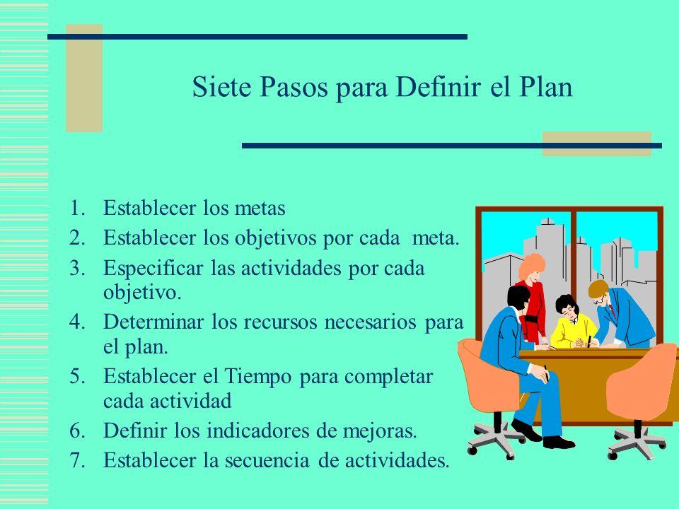 PASO 1 Metas del Plan E s una condici ó n deseada para el futuro..