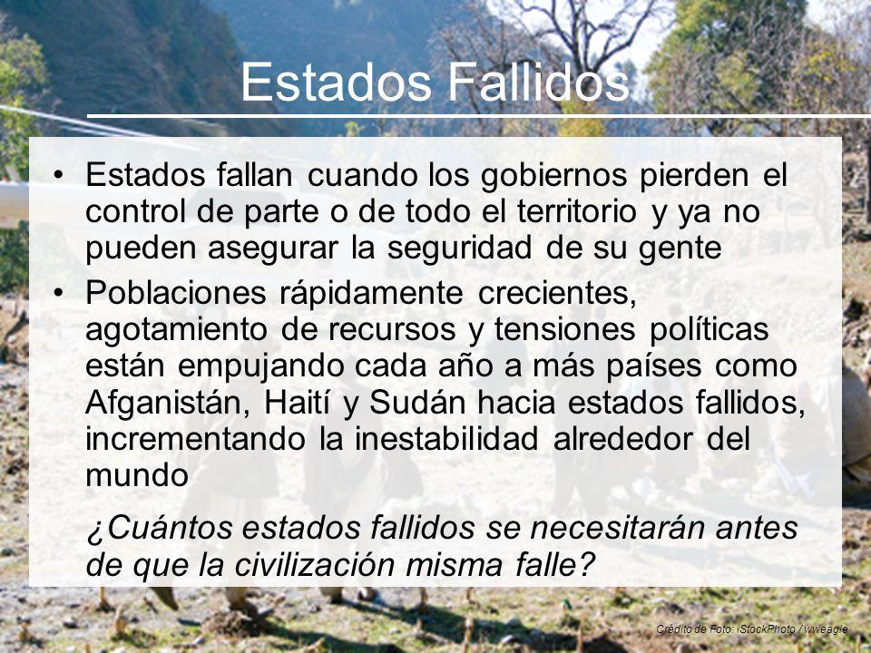Estados Fallidos Estados fallan cuando los gobiernos pierden el control de parte o de todo el territorio y ya no pueden asegurar la seguridad de su ge