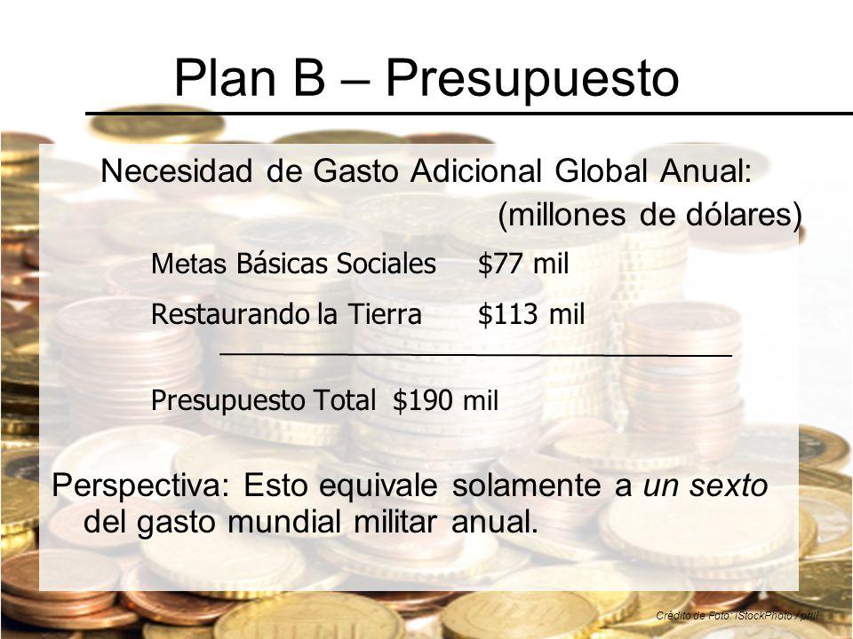 Plan B – Presupuesto Necesidad de Gasto Adicional Global Anual: (millones de dólares) Metas Básicas Sociales$77 mil Restaurando la Tierra$113 mil Pres