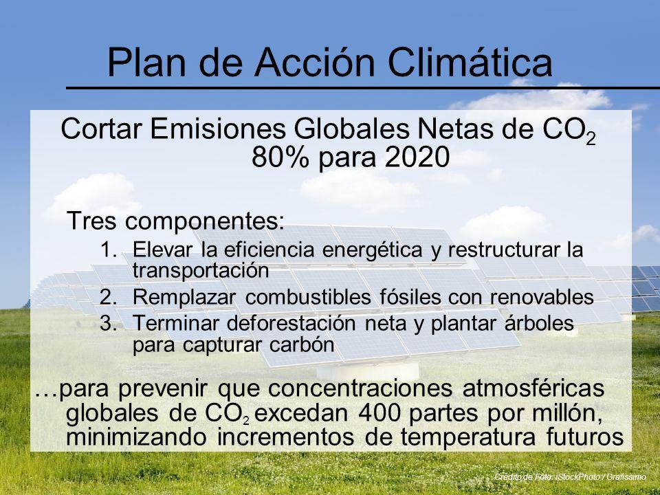 Plan de Acción Climática Cortar Emisiones Globales Netas de CO 2 80% para 2020 Tres componentes: 1.Elevar la eficiencia energética y restructurar la t