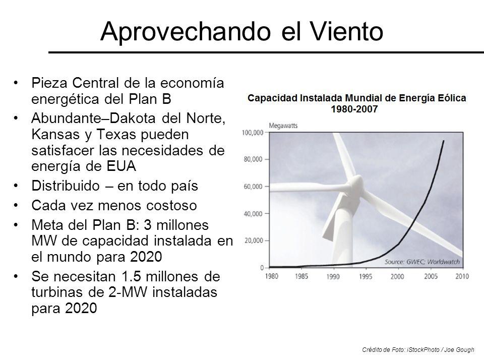 Aprovechando el Viento Pieza Central de la economía energética del Plan B Abundante–Dakota del Norte, Kansas y Texas pueden satisfacer las necesidades
