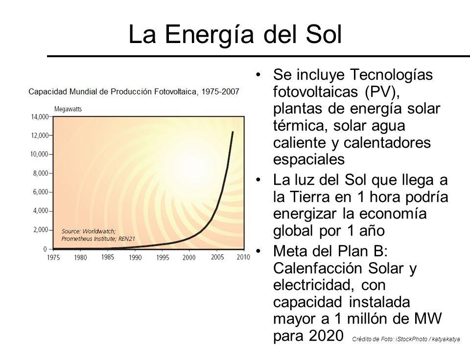 La Energía del Sol Se incluye Tecnologías fotovoltaicas (PV), plantas de energía solar térmica, solar agua caliente y calentadores espaciales La luz d