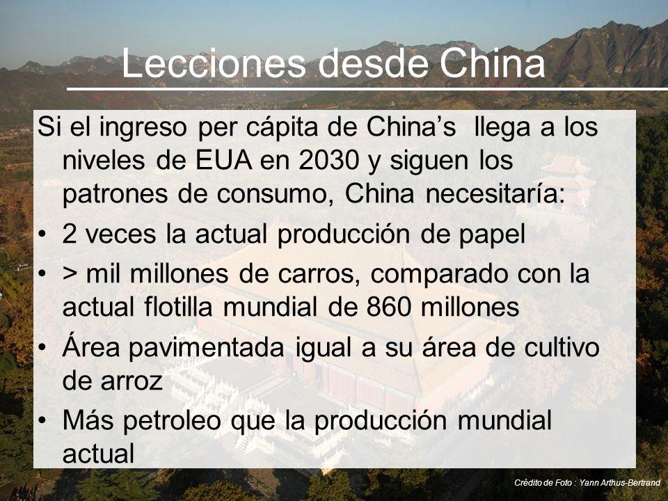 Lecciones desde China Si el ingreso per cápita de Chinas llega a los niveles de EUA en 2030 y siguen los patrones de consumo, China necesitaría: 2 vec