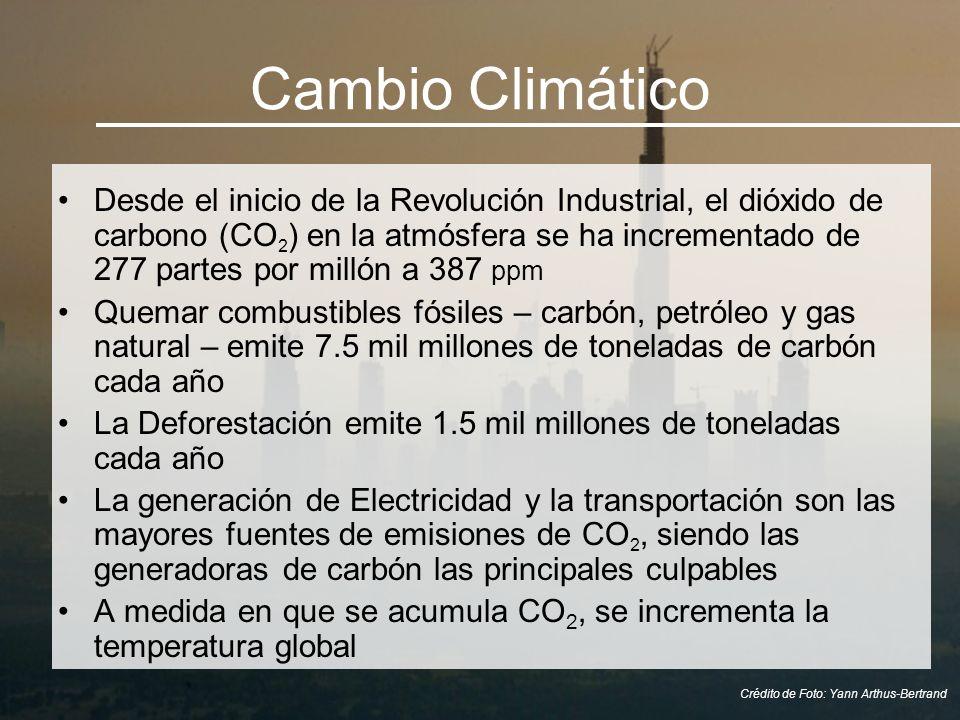 Cambio Climático Desde el inicio de la Revolución Industrial, el dióxido de carbono (CO 2 ) en la atmósfera se ha incrementado de 277 partes por milló