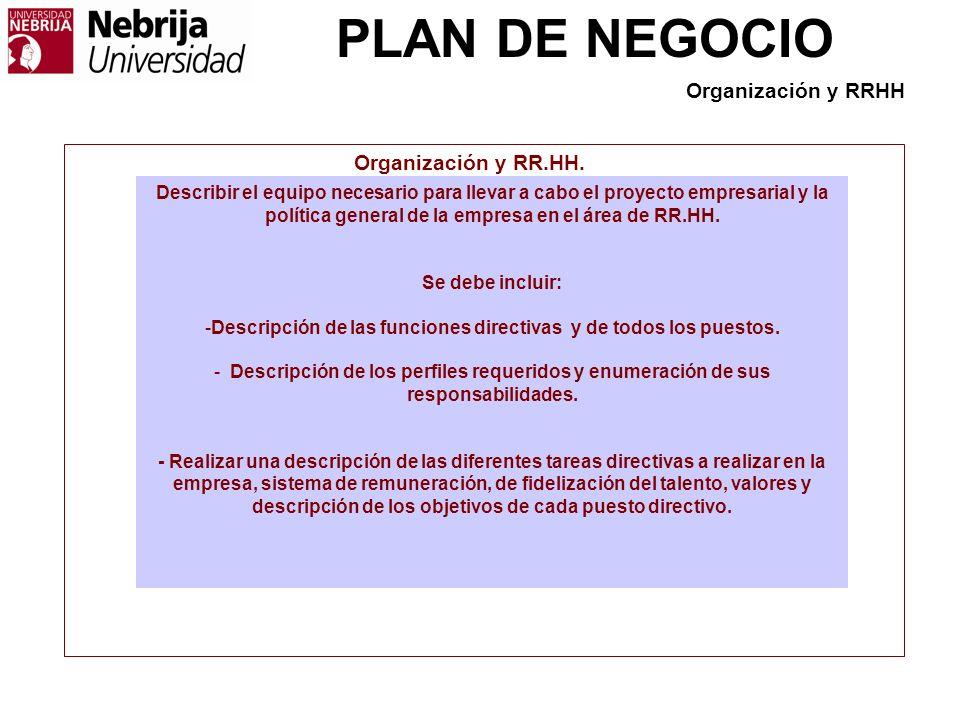 PLAN DE NEGOCIO Organización y RR.HH. Describir el equipo necesario para llevar a cabo el proyecto empresarial y la política general de la empresa en