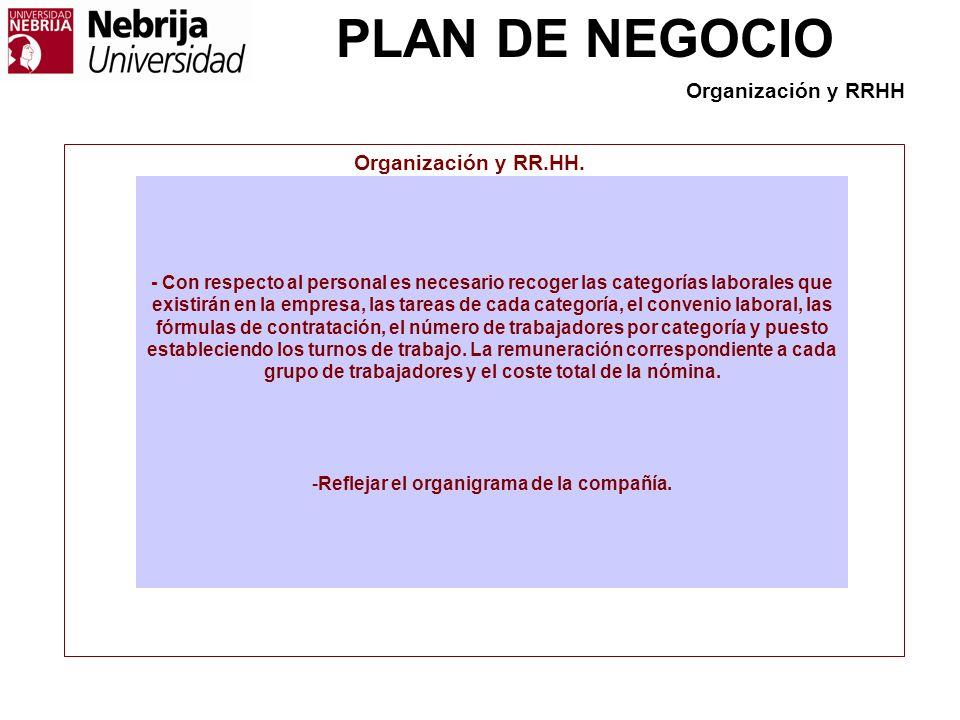 PLAN DE NEGOCIO Organización y RR.HH. - Con respecto al personal es necesario recoger las categorías laborales que existirán en la empresa, las tareas