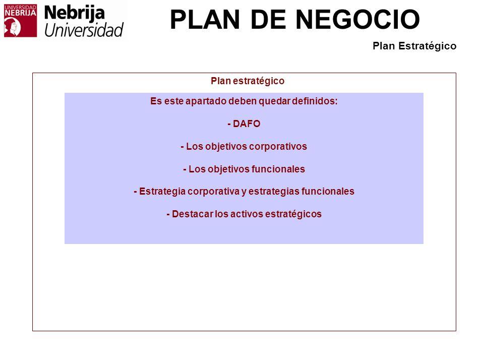 PLAN DE NEGOCIO Plan estratégico Es este apartado deben quedar definidos: - DAFO - Los objetivos corporativos - Los objetivos funcionales - Estrategia