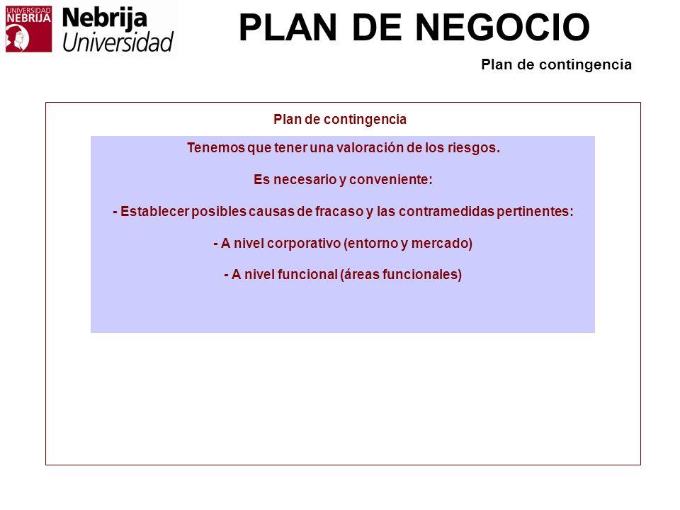 PLAN DE NEGOCIO Plan de contingencia Tenemos que tener una valoración de los riesgos. Es necesario y conveniente: - Establecer posibles causas de frac