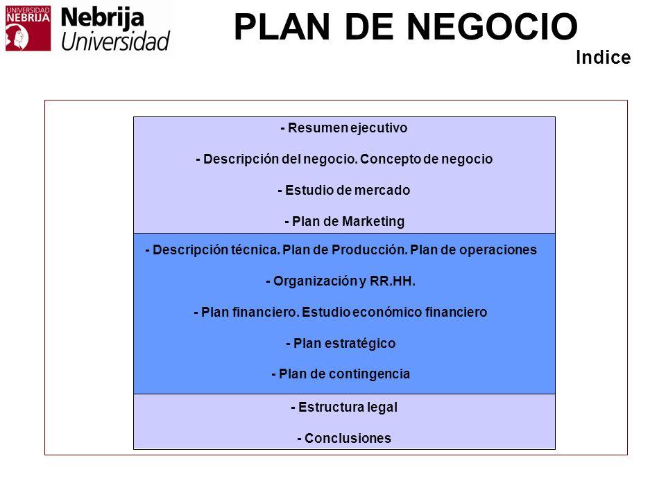 PLAN DE NEGOCIO - Resumen ejecutivo - Descripción del negocio. Concepto de negocio - Estudio de mercado - Plan de Marketing - Estructura legal - Concl