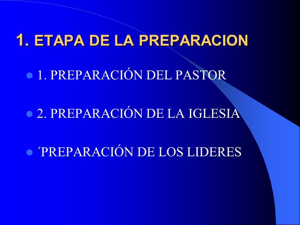 CUATRO ETAPAS IMPORTANTES: B. SIEMBRA C. CULTIVO D. COSECHA S. Mateo 13:2-23 A. PREPARACIÓN