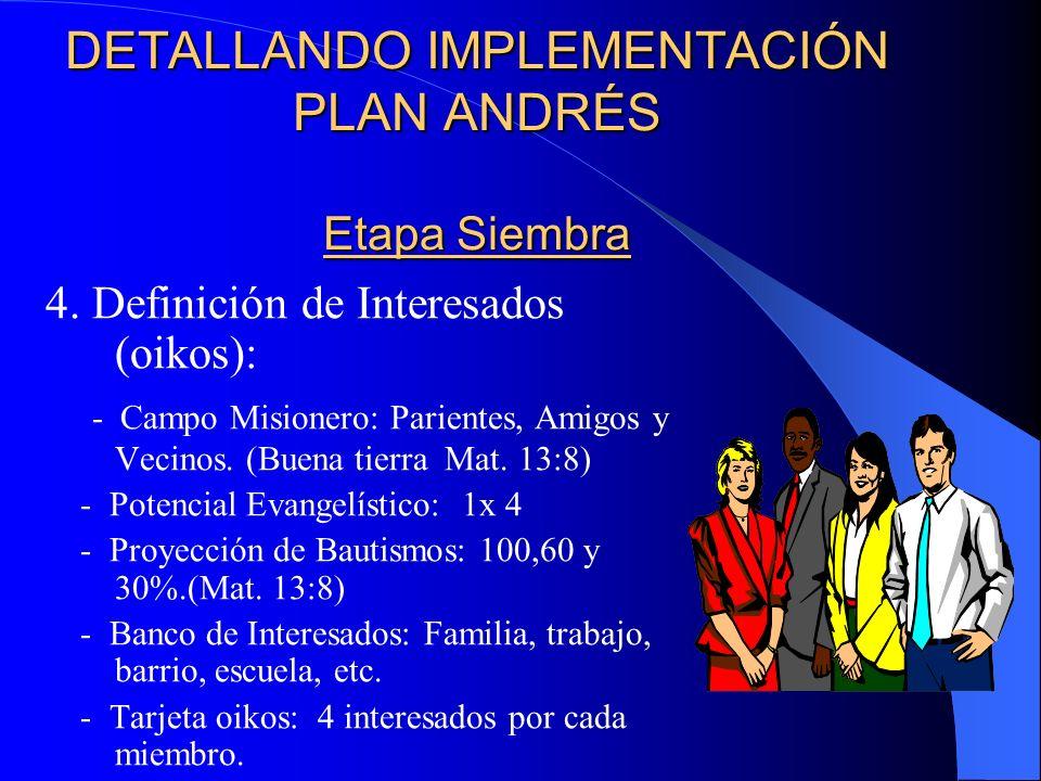 DETALLANDO IMPLEMENTACIÓN PLAN ANDRÉS Etapa Siembra 3.