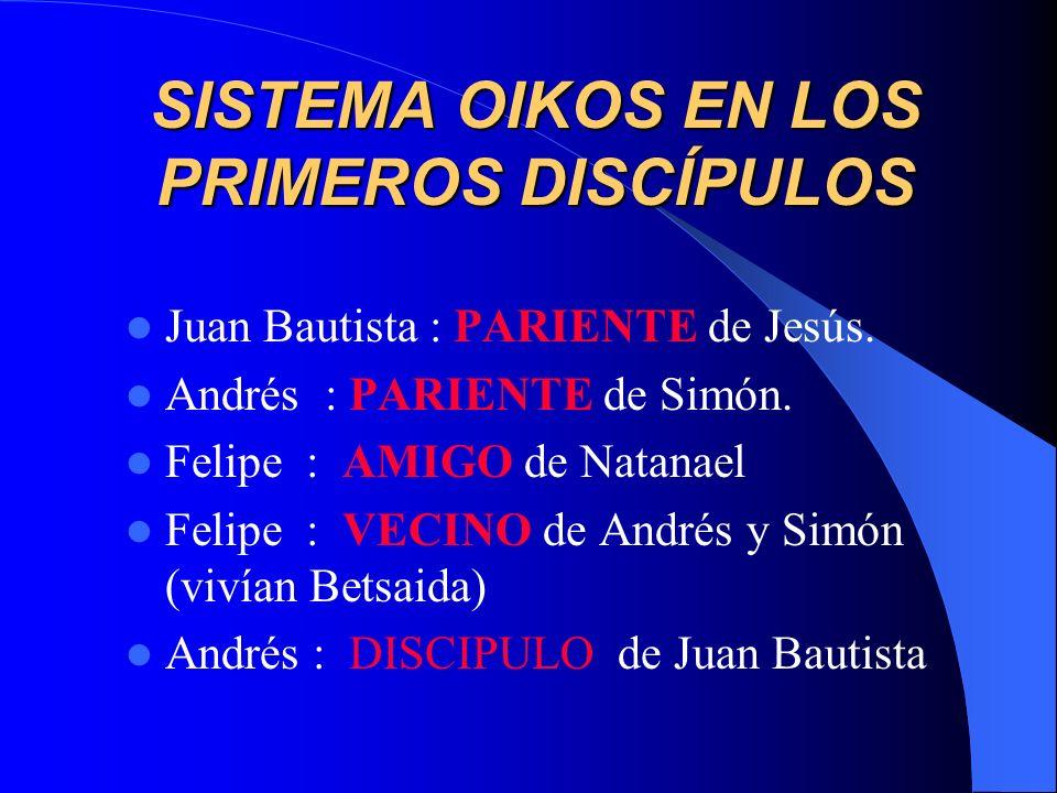FELIPE ERA VECINO DE ANDRES......Y Felipe era de Betsaida, la ciudad de Andrés y Pedro.
