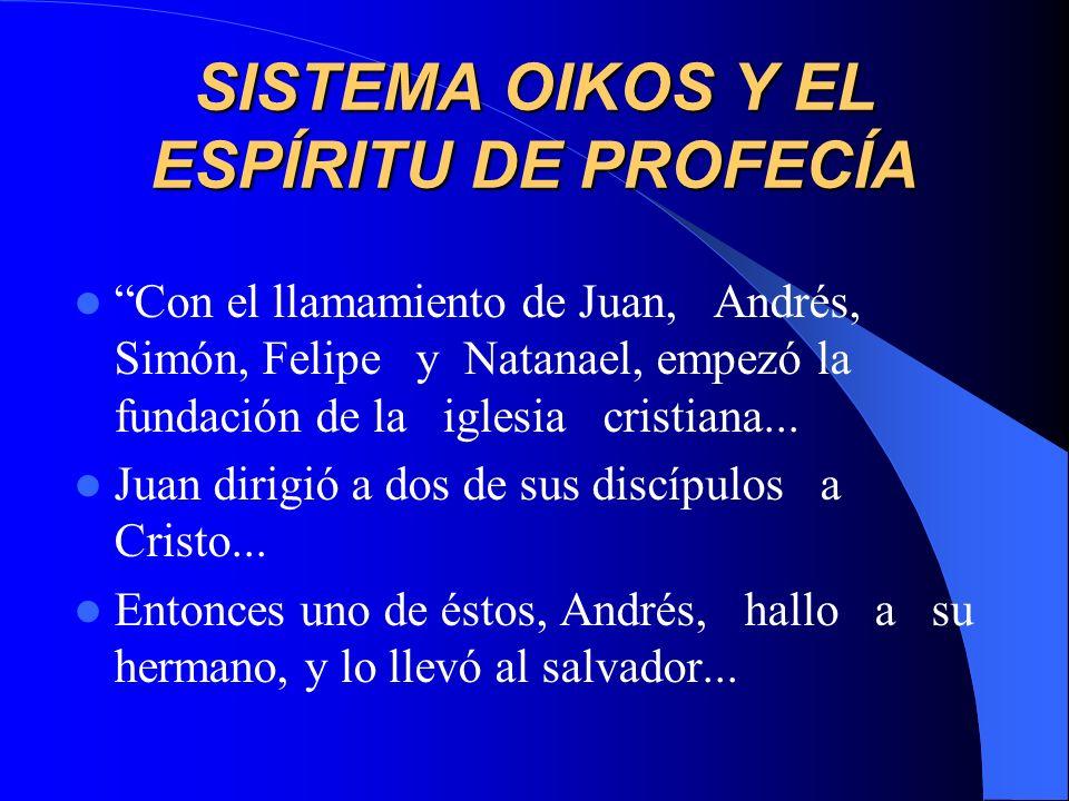 RED DE CONEXIONES SOCIALES CERCANAS Juan Bautista Natanael Andrés Simón Felipe