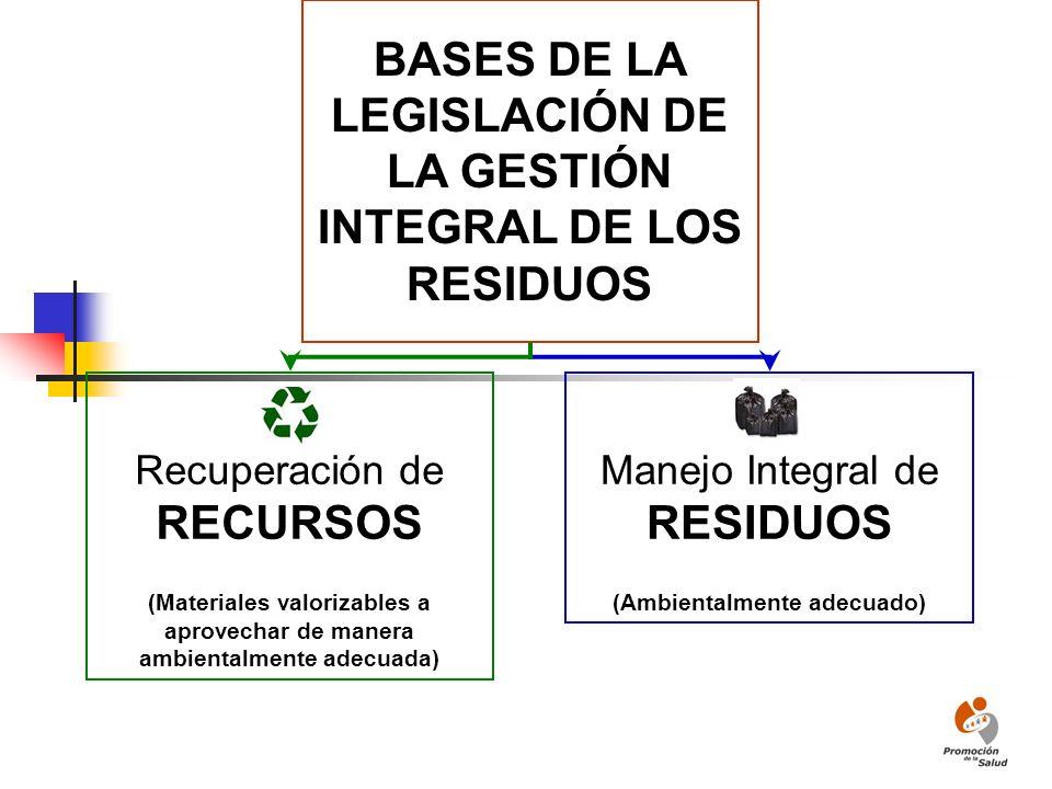 BASES DE LA LEGISLACIÓN DE LA GESTIÓN INTEGRAL DE LOS RESIDUOS Recuperación de RECURSOS (Materiales valorizables a aprovechar de manera ambientalmente