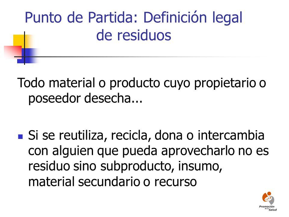 Punto de Partida: Definición legal de residuos Todo material o producto cuyo propietario o poseedor desecha... Si se reutiliza, recicla, dona o interc