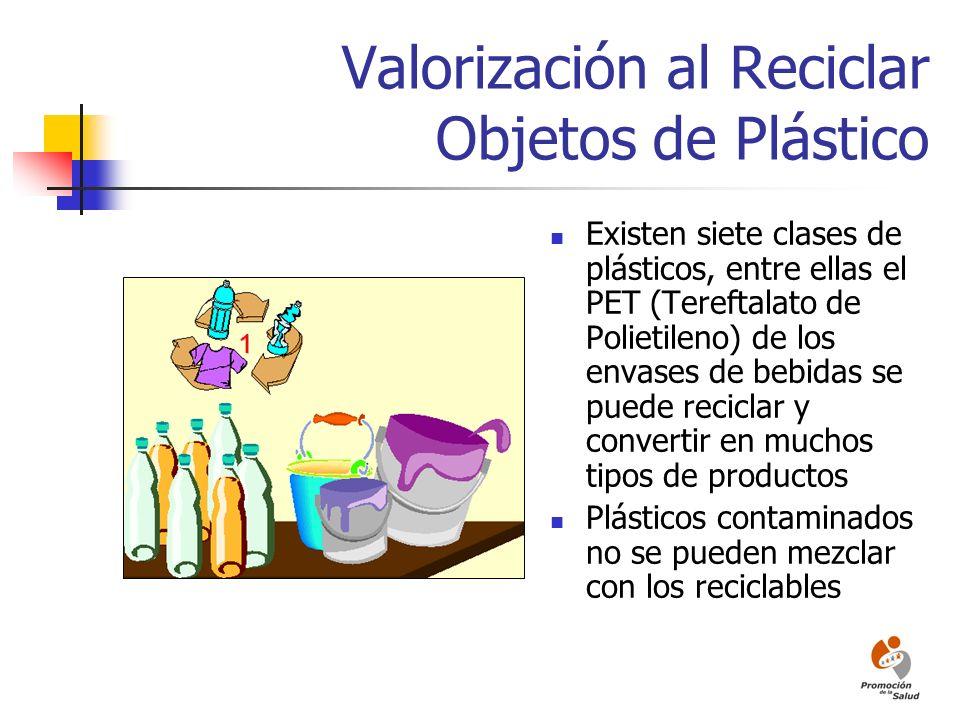 Valorización al Reciclar Objetos de Plástico Existen siete clases de plásticos, entre ellas el PET (Tereftalato de Polietileno) de los envases de bebi