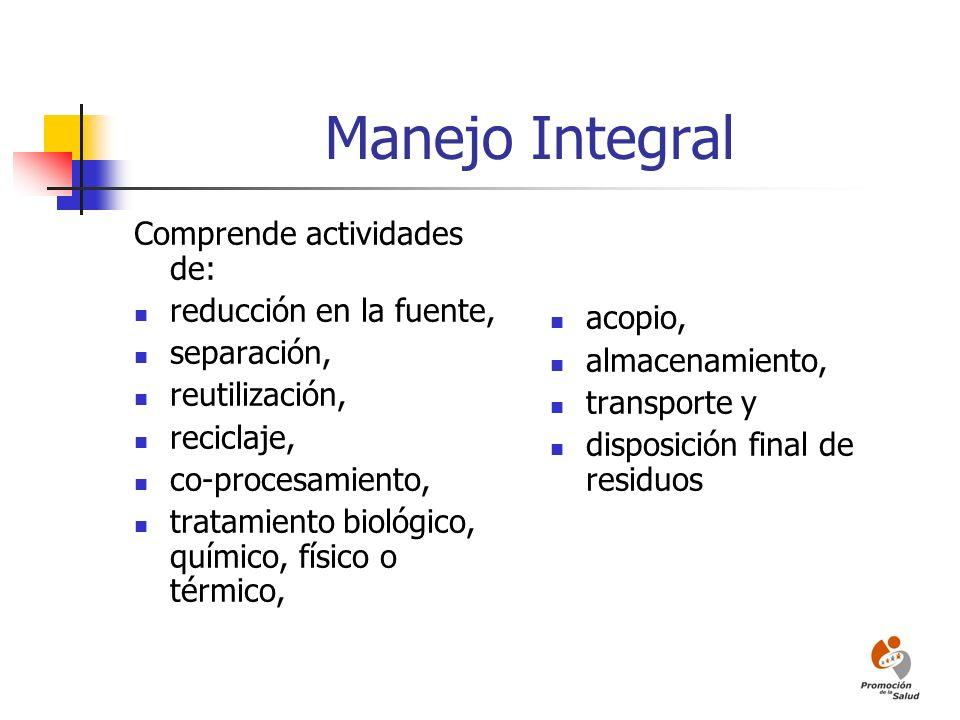 Manejo Integral Comprende actividades de: reducción en la fuente, separación, reutilización, reciclaje, co-procesamiento, tratamiento biológico, quími