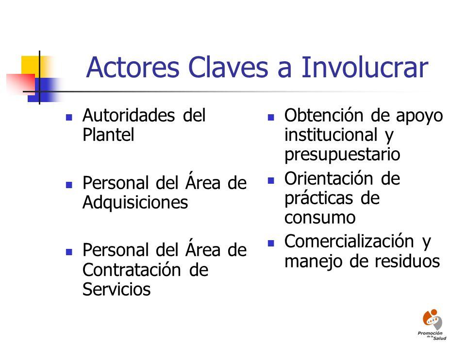 Actores Claves a Involucrar Autoridades del Plantel Personal del Área de Adquisiciones Personal del Área de Contratación de Servicios Obtención de apo