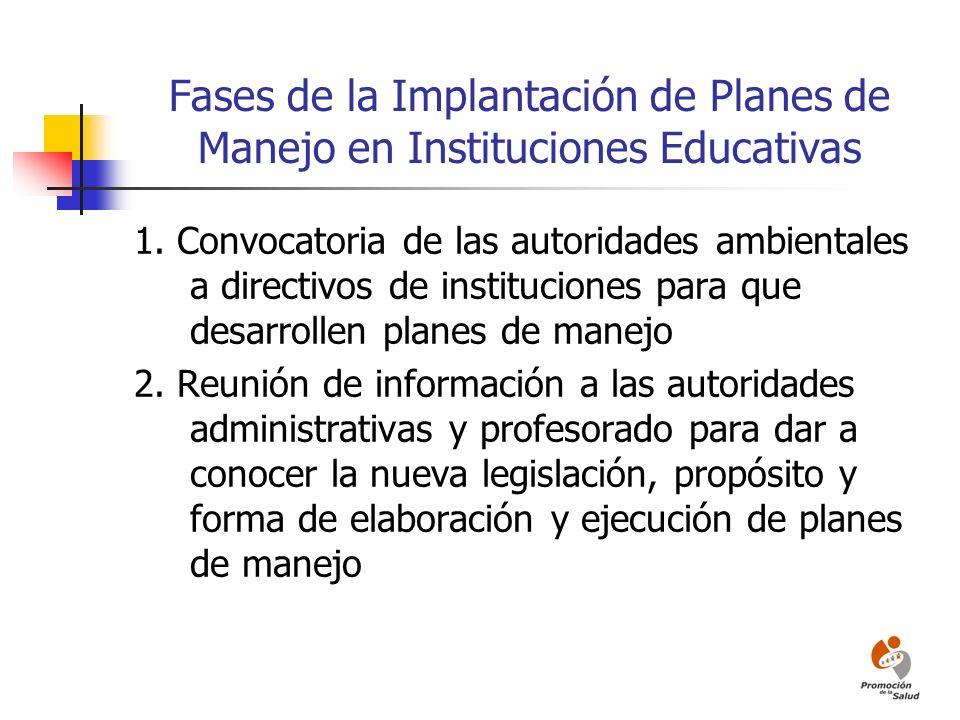 Fases de la Implantación de Planes de Manejo en Instituciones Educativas 1. Convocatoria de las autoridades ambientales a directivos de instituciones