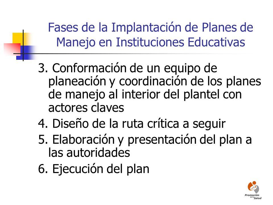 Fases de la Implantación de Planes de Manejo en Instituciones Educativas 3. Conformación de un equipo de planeación y coordinación de los planes de ma