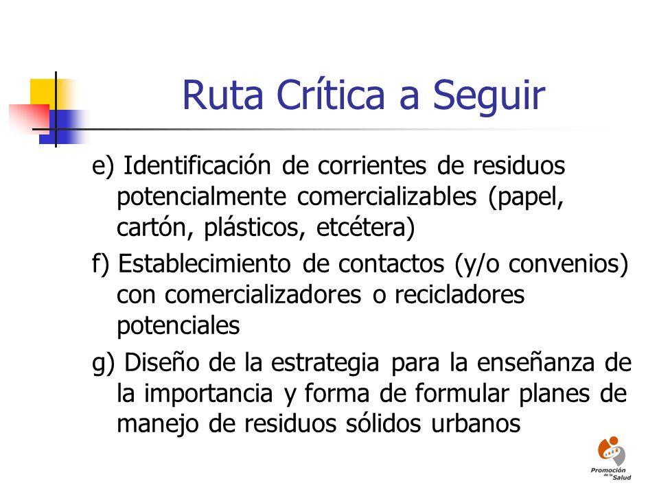 Ruta Crítica a Seguir e) Identificación de corrientes de residuos potencialmente comercializables (papel, cartón, plásticos, etcétera) f) Establecimie