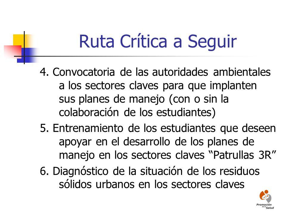 Ruta Crítica a Seguir 4. Convocatoria de las autoridades ambientales a los sectores claves para que implanten sus planes de manejo (con o sin la colab