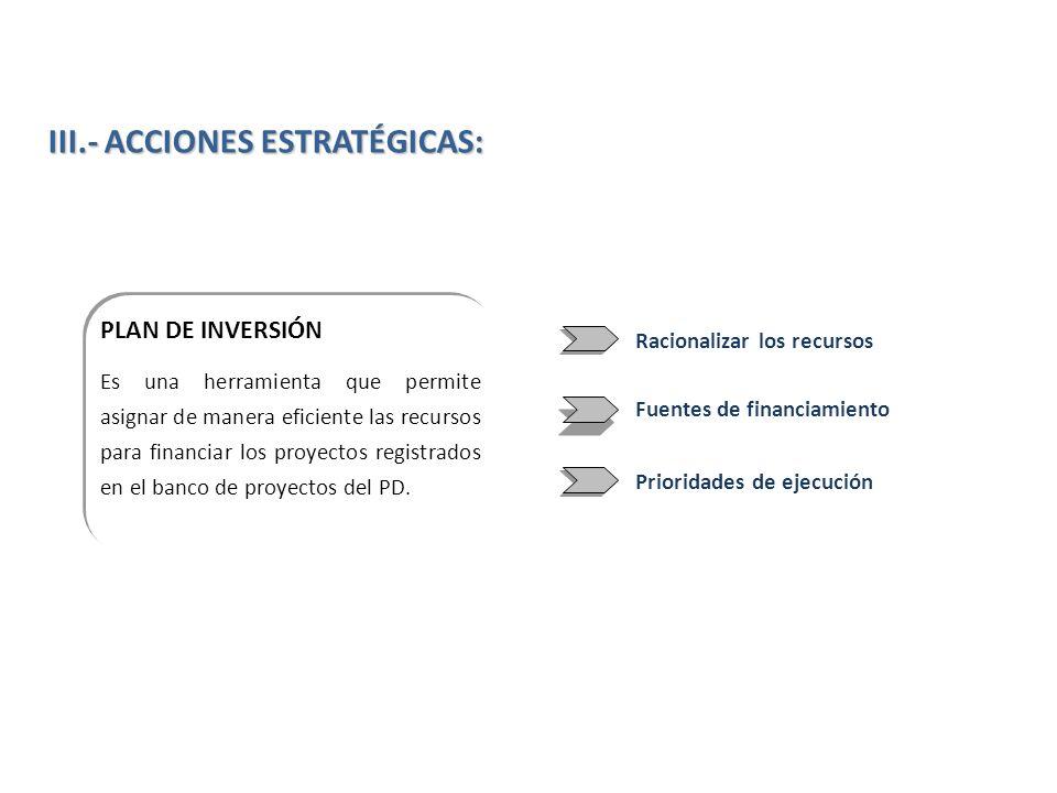 PLAN DE INVERSIÓN Es una herramienta que permite asignar de manera eficiente las recursos para financiar los proyectos registrados en el banco de proy