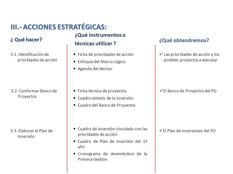 3.1. Identificación de prioridades de acción Ficha de prioridades de acción Enfoque del Marco Lógico Agenda del decisor Las prioridades de acción y lo