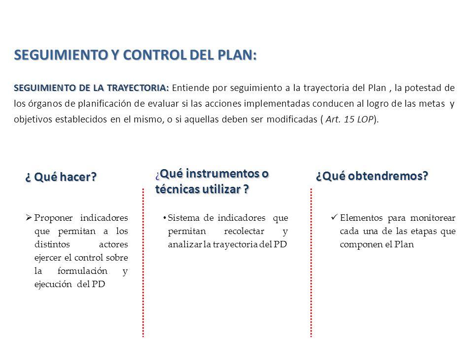 ¿ Qué instrumentos o técnicas utilizar ? ¿ Qué hacer? ¿Qué obtendremos? Proponer indicadores que permitan a los distintos actores ejercer el control s