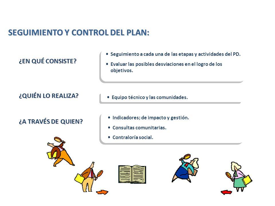 Seguimiento a cada una de las etapas y actividades del PD. Evaluar las posibles desviaciones en el logro de los objetivos. Seguimiento a cada una de l