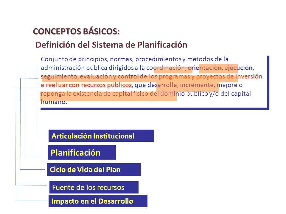 Definición del Sistema de Planificación orientación, ejecución, seguimiento, evaluación y controlprogramas y proyectos de inversión a realizar con rec