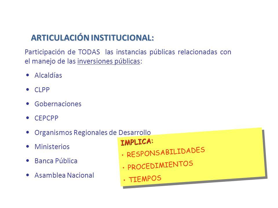 ARTICULACIÓN INSTITUCIONAL: Participación de TODAS las instancias públicas relacionadas con el manejo de las inversiones públicas: Alcaldías CLPP Gobe