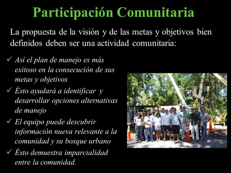 Participación Comunitaria Así el plan de manejo es más exitoso en la consecución de sus metas y objetivos Ésto ayudará a identificar y desarrollar opc
