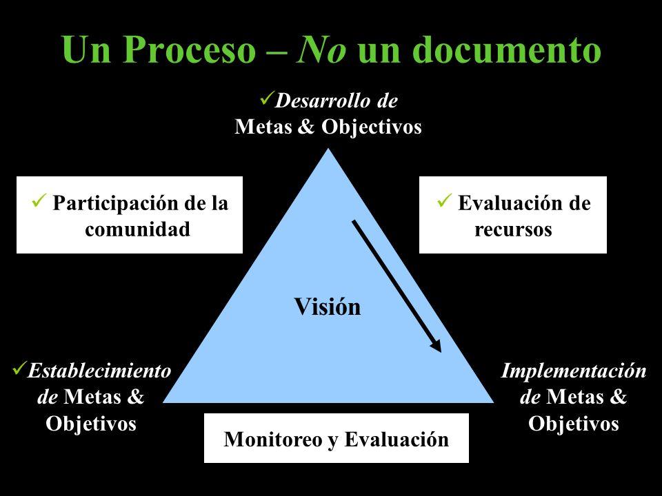 Establecimiento de Metas & Objetivos Implementación de Metas & Objetivos Un Proceso – No un documento Visión Desarrollo de Metas & Objectivos Evaluaci