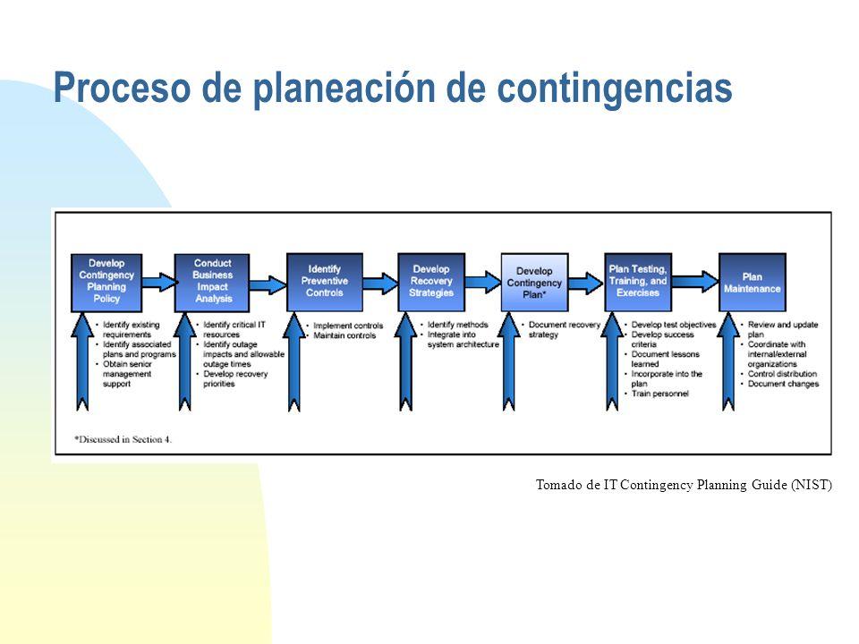 Plan de Manejodel Riesgo Consecuencias Respuesta a Continuidad de Negocio Respuesta al Riesgo (Monitoreo, mantenimiento y Atención de incidentes) Resp