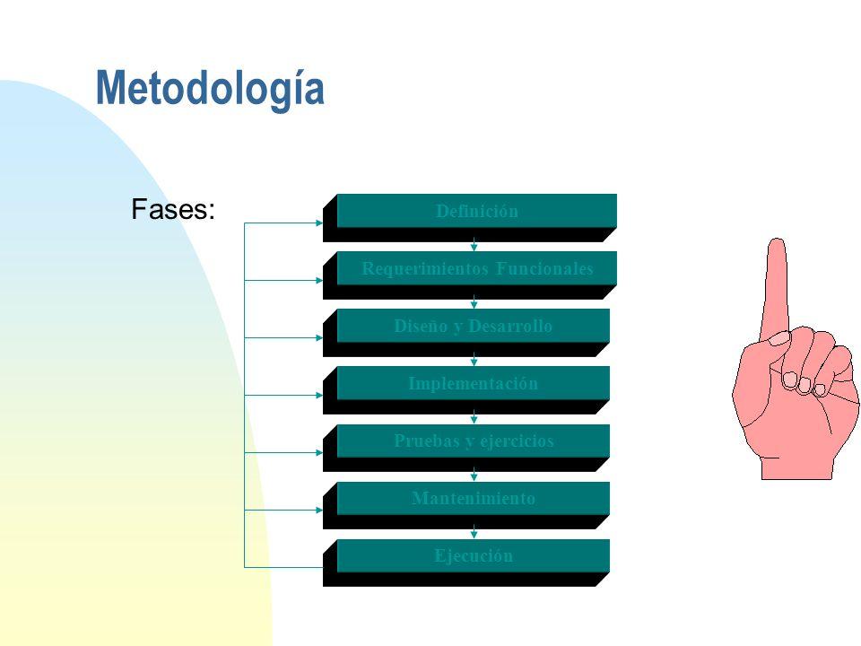 Proceso de planeación de contingencias Tomado de IT Contingency Planning Guide (NIST)