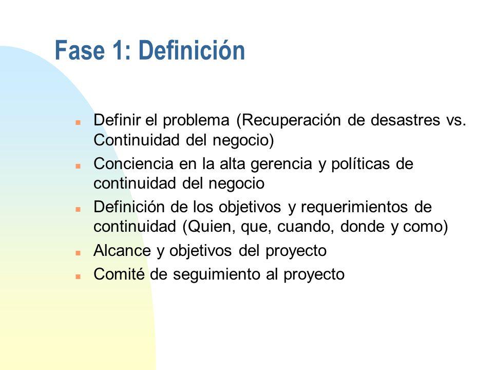 Etapas durante un desastre Recuperación de las capacidades Declaración de la emergencia Toma del control Toma de decisiones Reanudación de operaciones